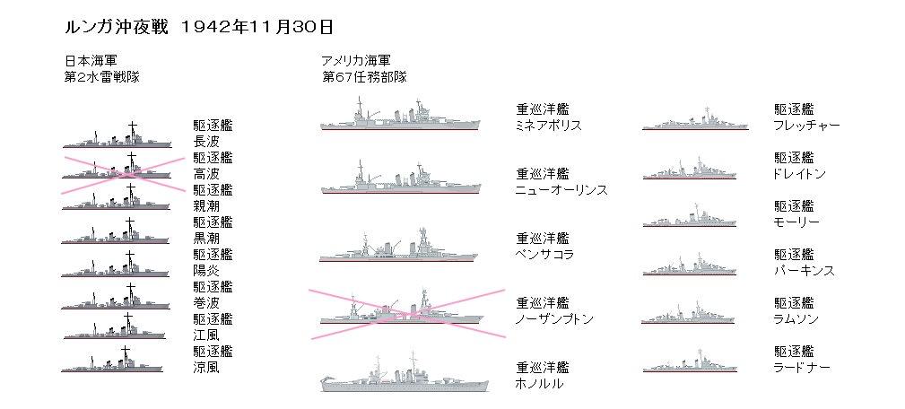 ルンガ沖夜戦 - 太平洋戦争主要...