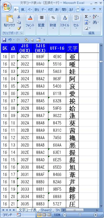 excel 文字 化け 修復