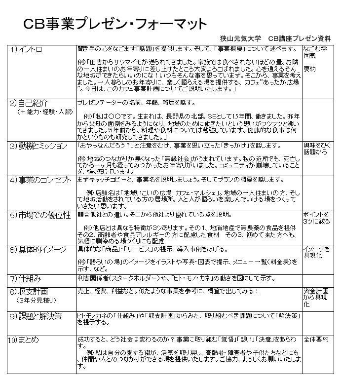 すべての講義 2歳 学習 : http://blogimg.goo.ne.jp/user_image/78/7b ...