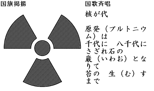 Images of Template:ケニアの政...