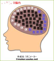 内 叫び 心 の メーカー 脳