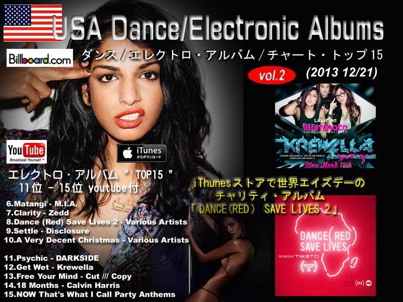 アメリカ/エレクト/クラブ・アルバム/音楽/ランキング(2013 12/14 ...
