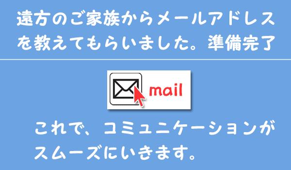 遠方のご家族からメールアドレスを教えていただきました。