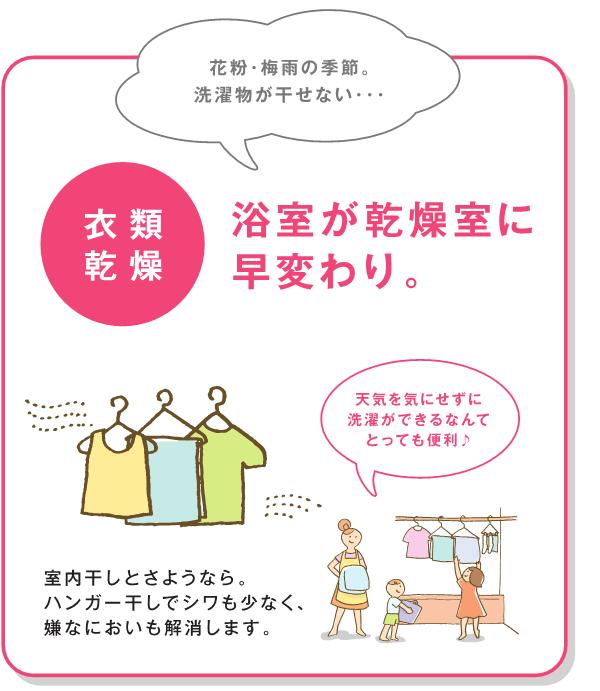 三乾王の衣類乾燥