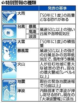 気象庁「特別警報」開始…甚大被害予想時に発表 - 日本は ...