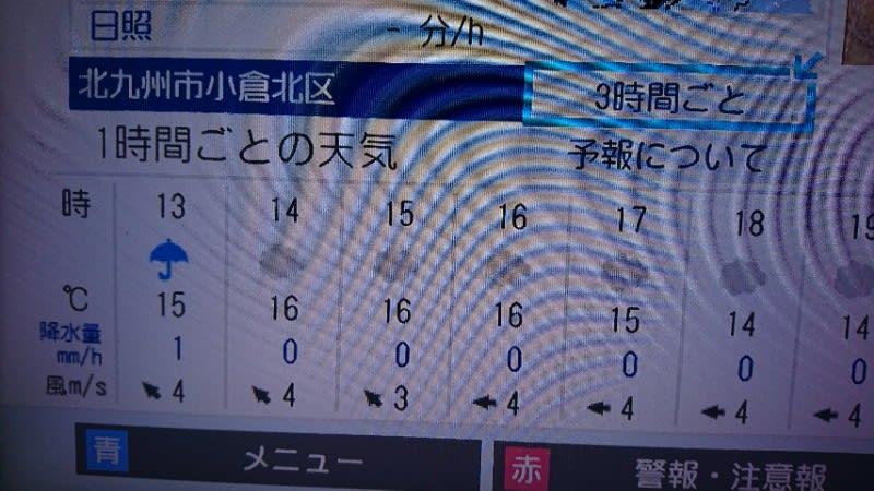 予報 北九州 天気