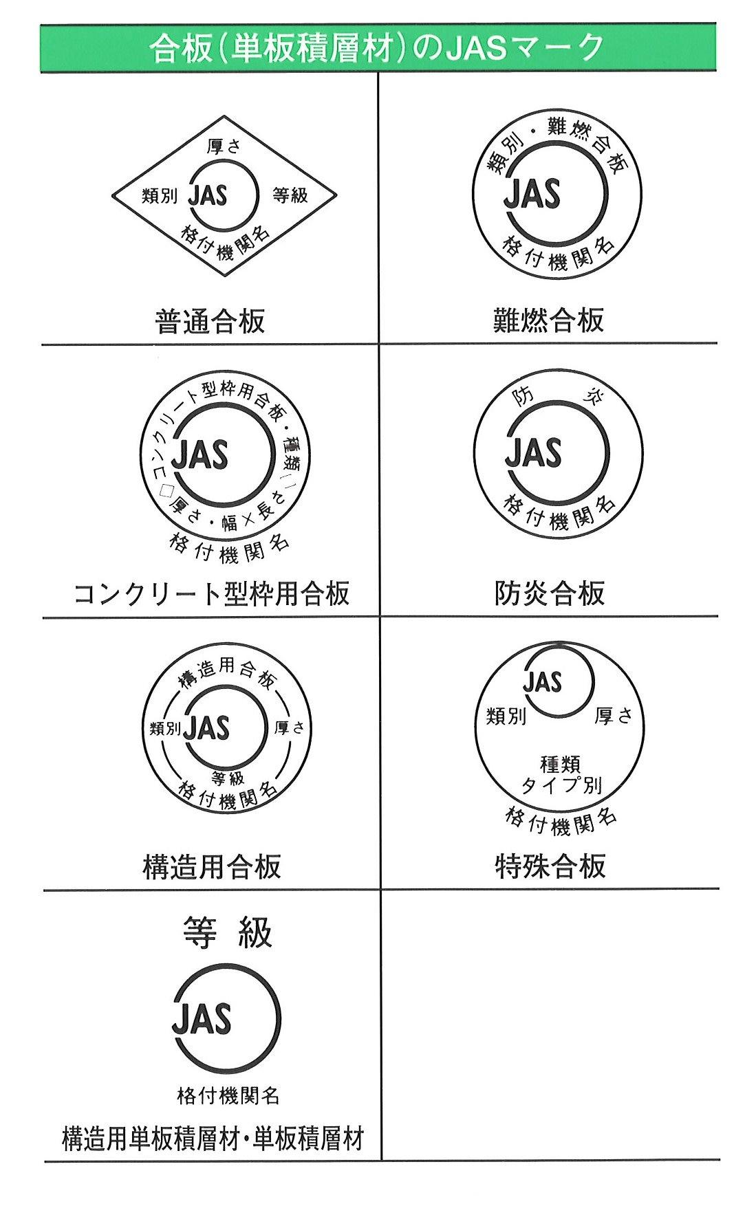 練馬・板橋の注文住宅/アセットフォー日記(http://blog.goo.ne.jp/assetfor)