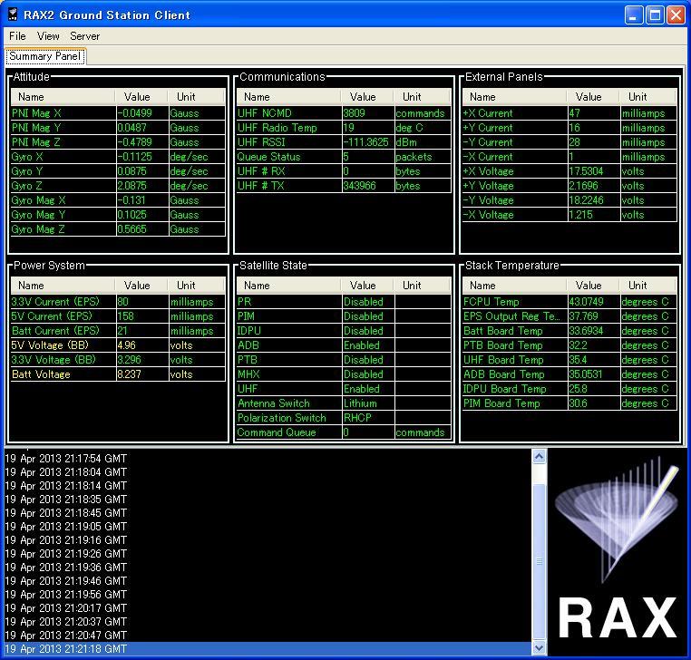 Rax2042013