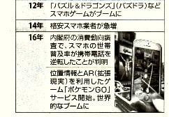 スマホにかかわる平成の出来事2012~16年