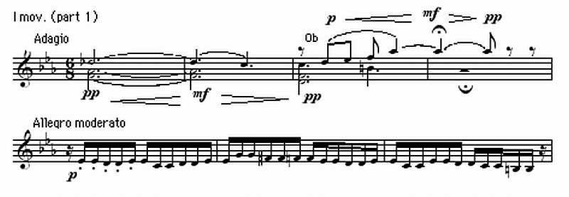 サン=サーンス交響曲第3番の楽譜