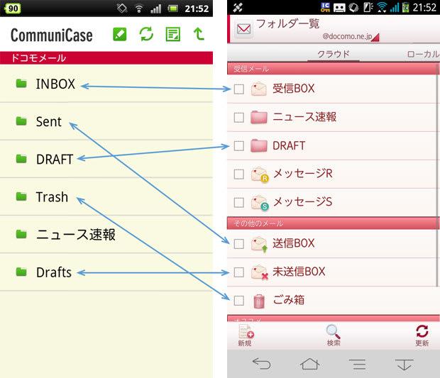 CommuniCaseとドコモメールアプリのフォルダ対応関係